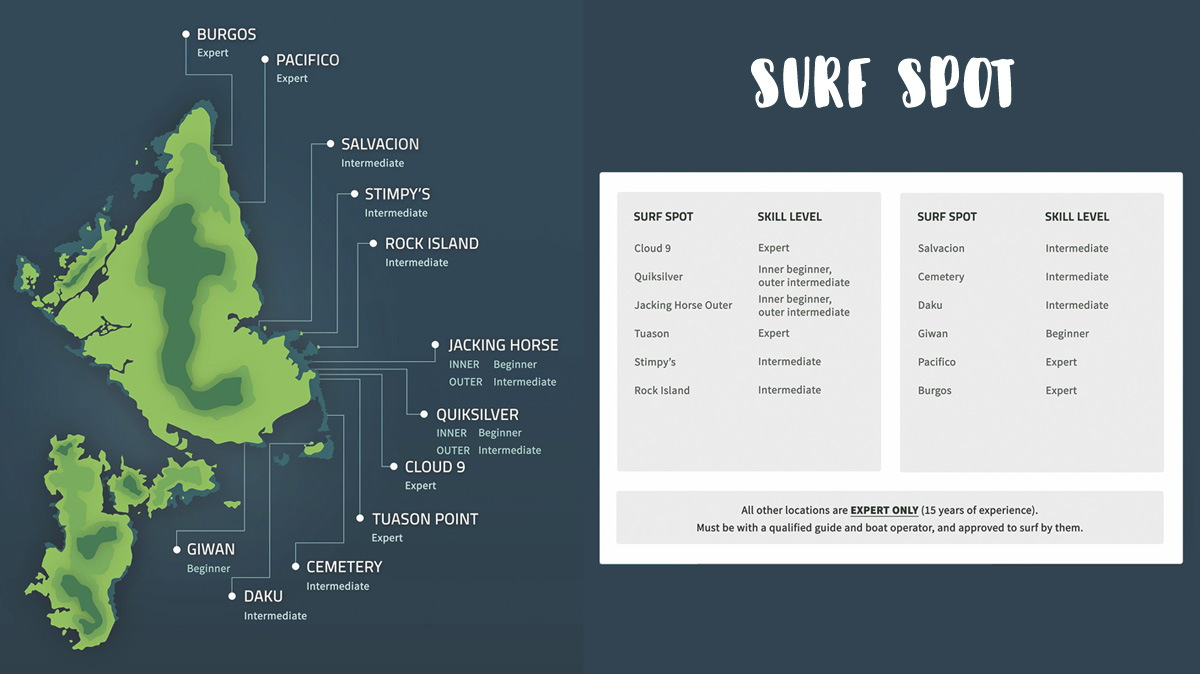 surf_spots_siargao