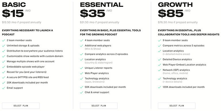 Хостинг подкаста simplecast - цена