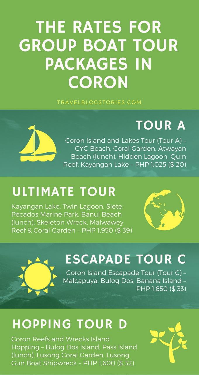 инфографика сделанная в Canva