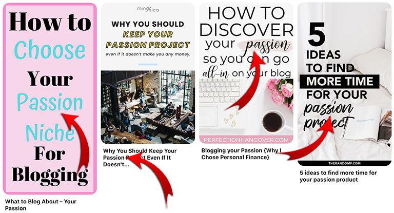 Выбор ниши для вашего блога - как заработать на блоге