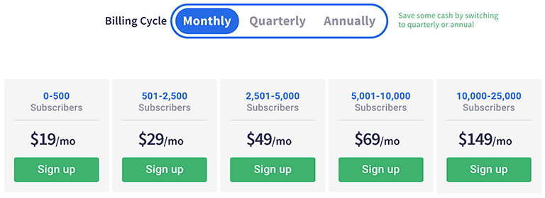 aweber цена email рассылки