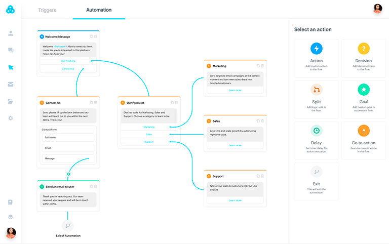getgist автоматизация email рассылка
