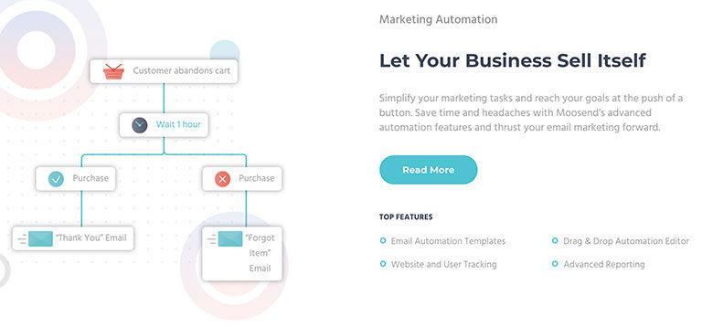 moosend автоматизация маркетинга