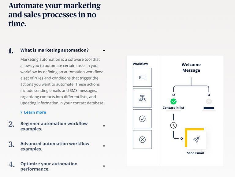 sendinblue автоматизация емаил маркетинга