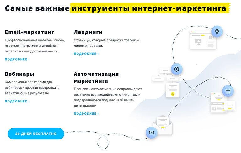 инструменты интернет-маркетинга для пассивного дохода