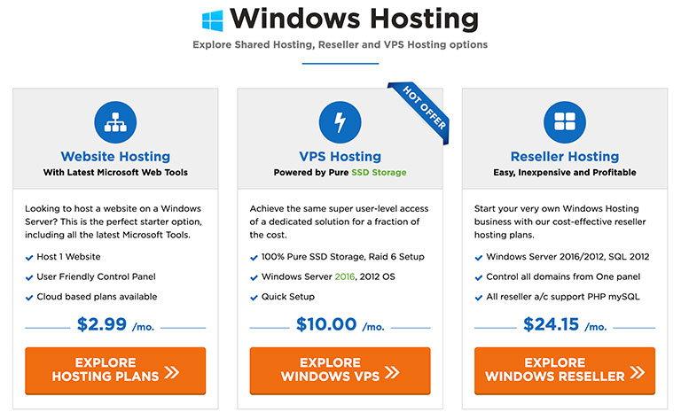 windows хостинг accuwebhosting