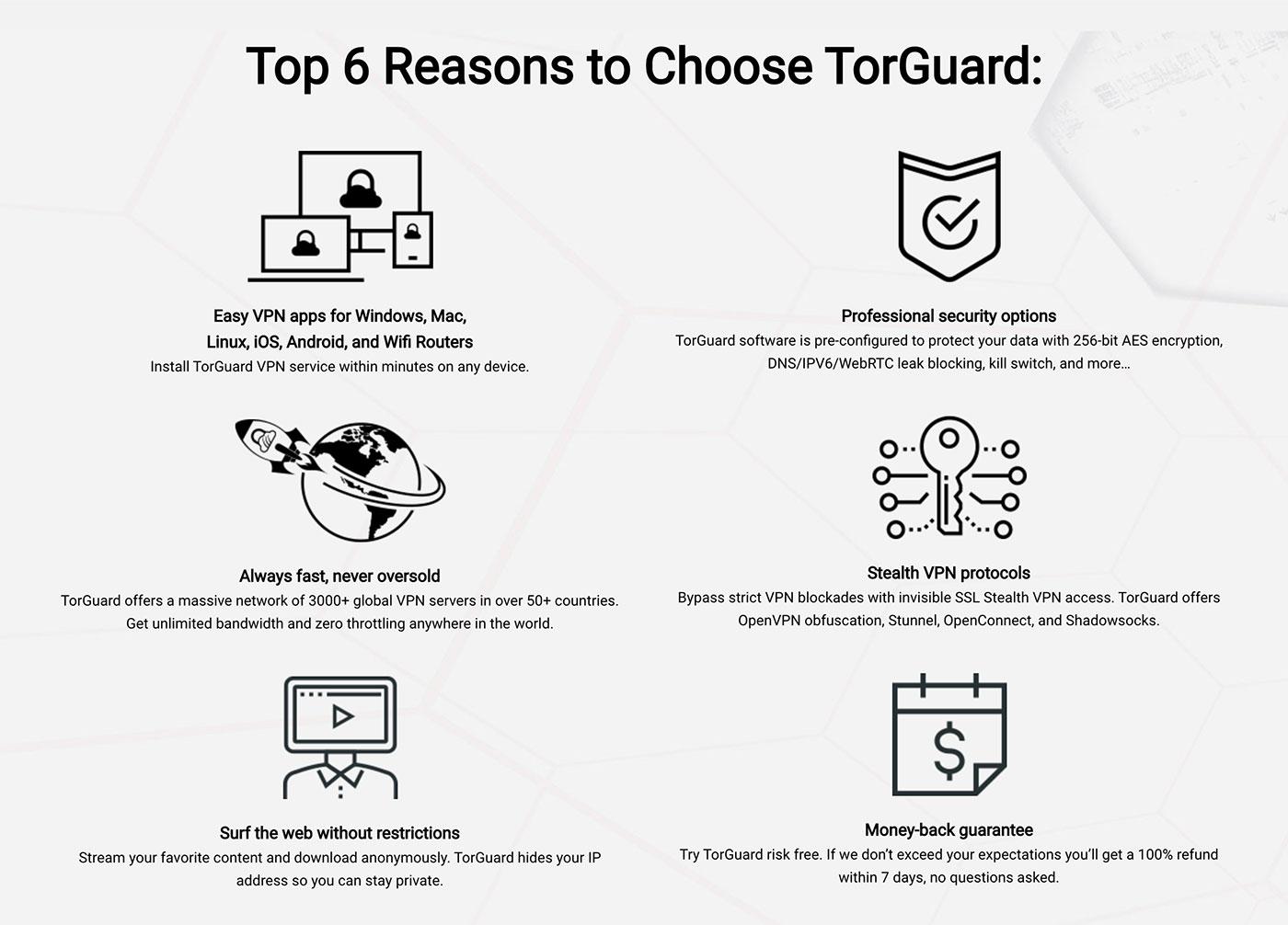 6 причин выбрать впн topguard