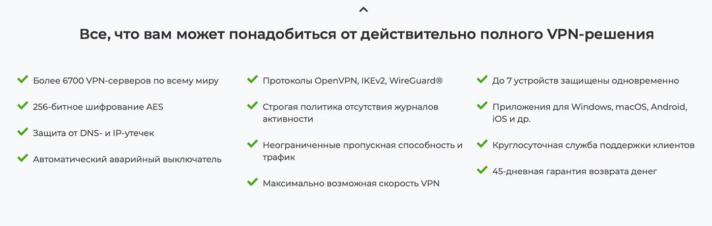 cyberghost характеристика впн