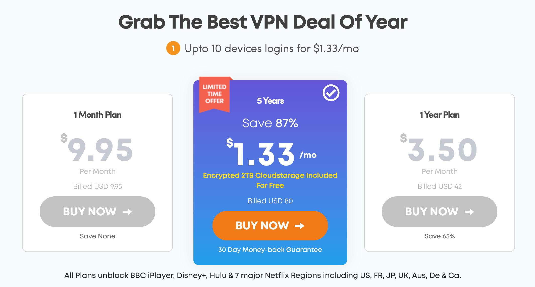 ivacy впн цена
