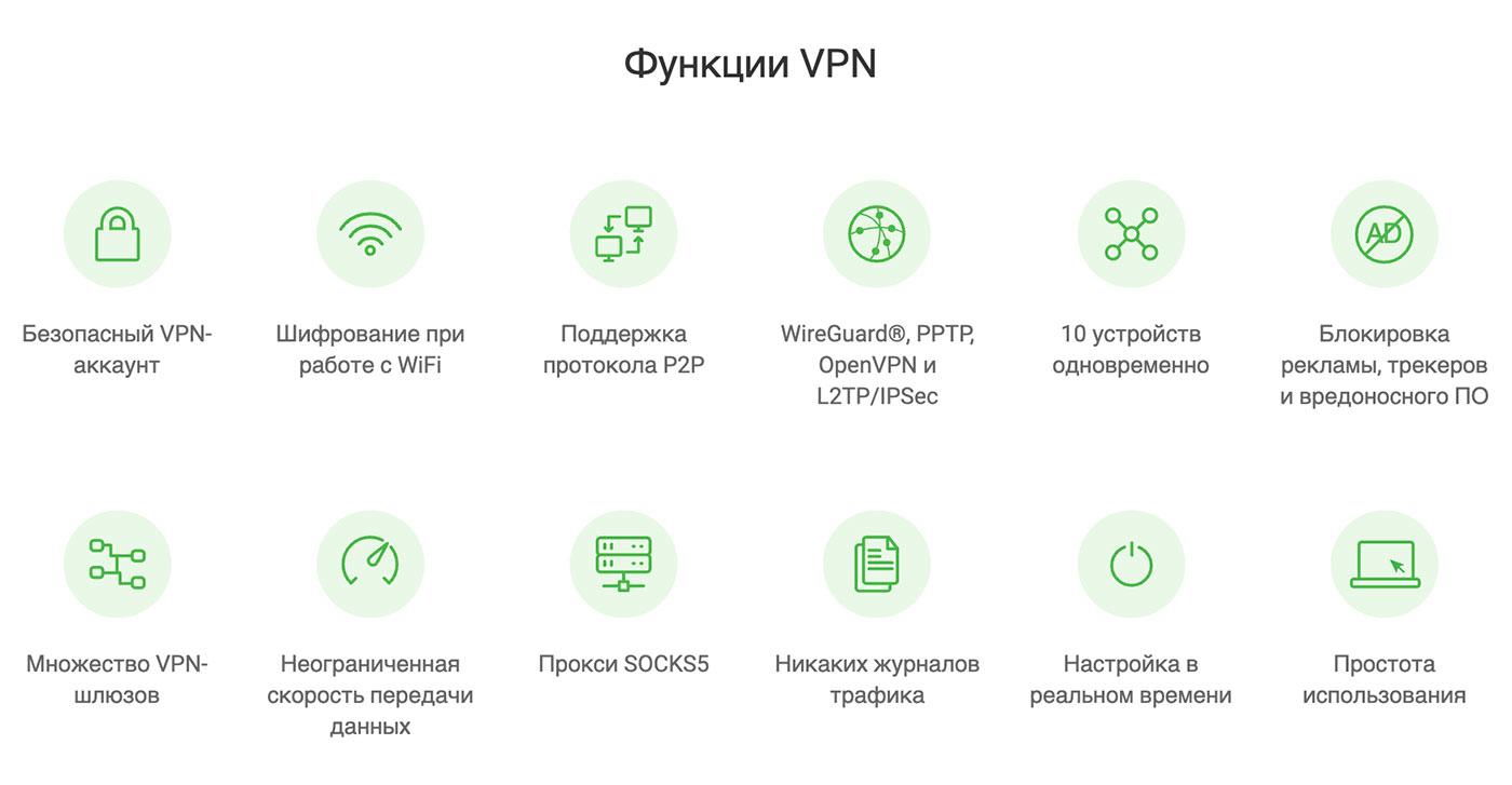 private internet access функции впн