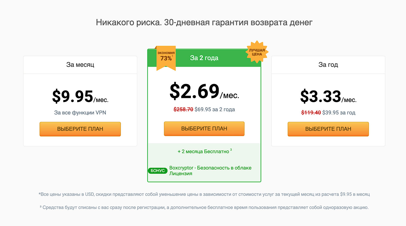 private internet access цена