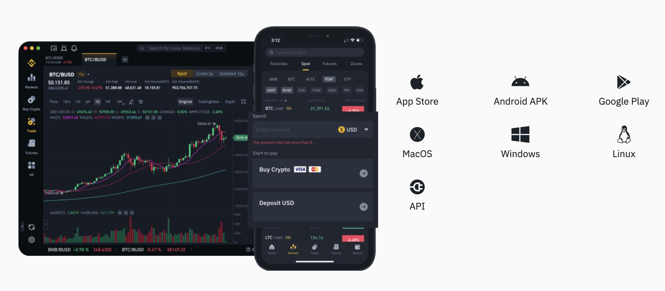 биржа криптовалют binance платформа для торговли