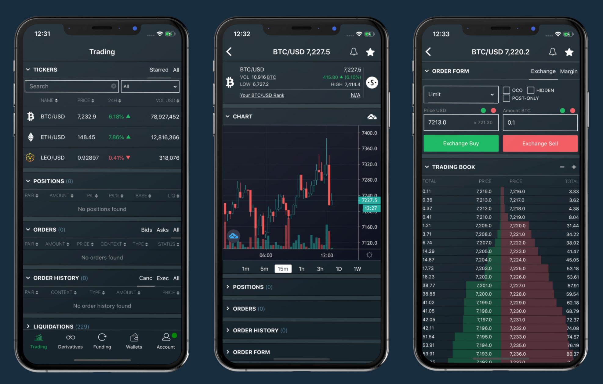 bitfinex мобильное приложение