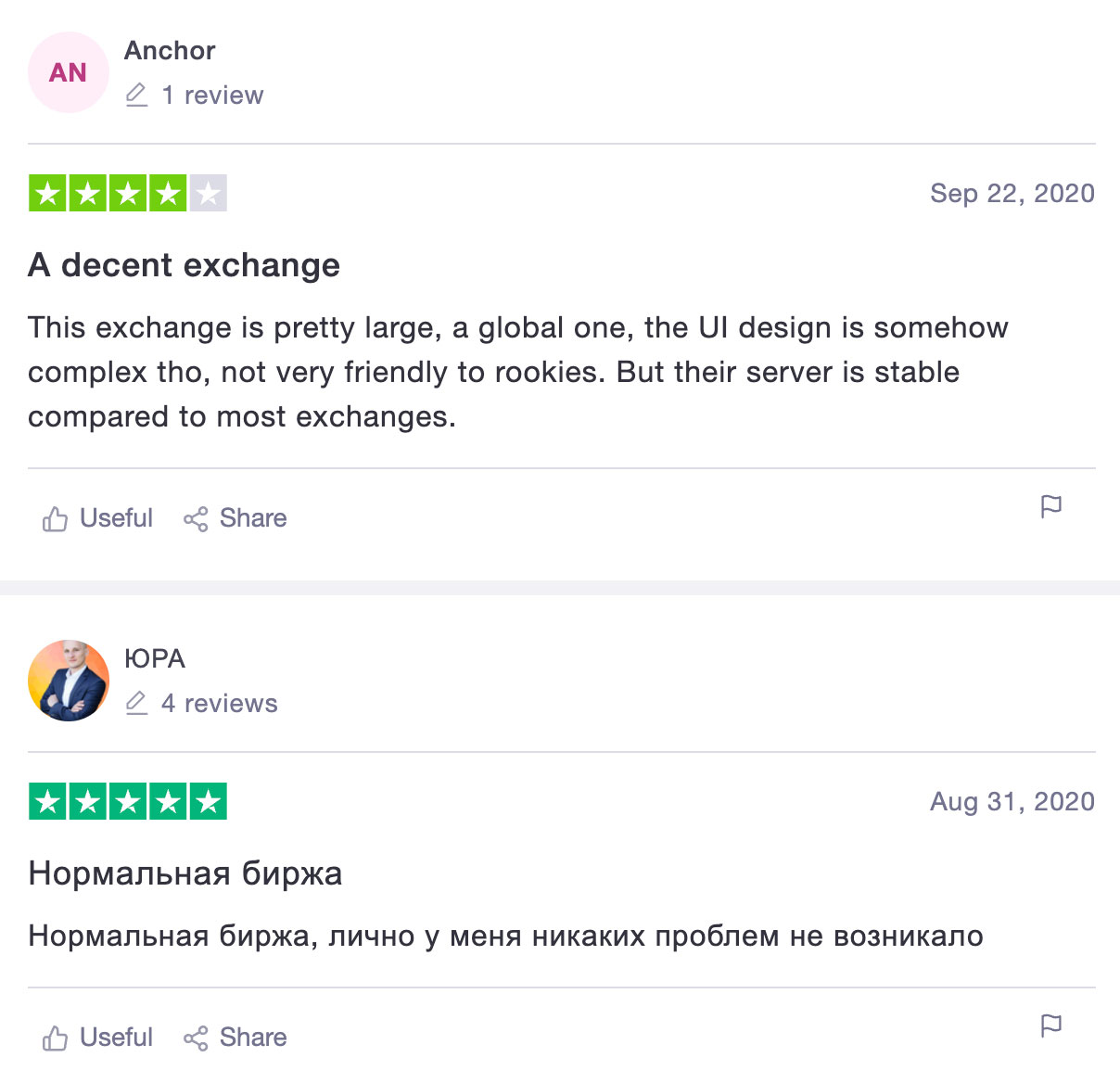 bitmex отзывы биржа криптовалют
