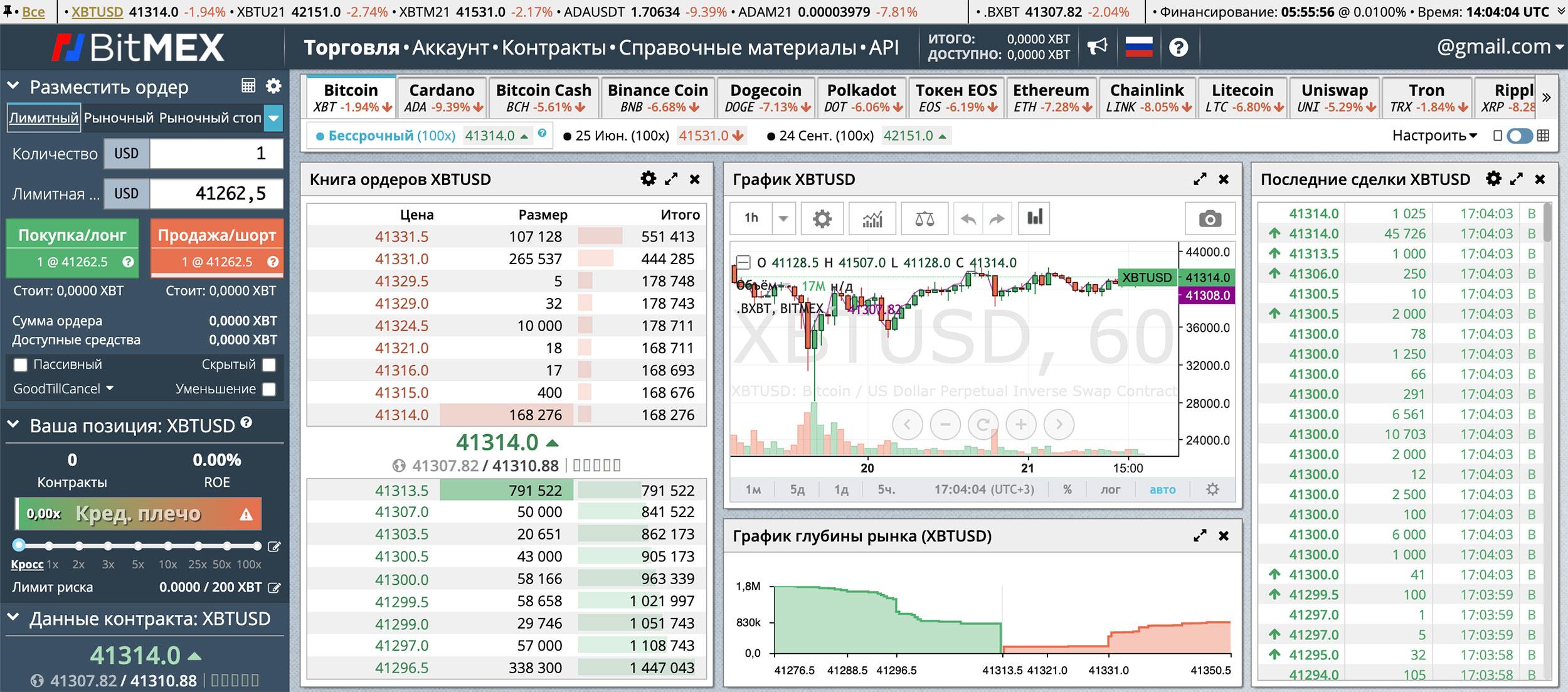 биржа криптовалют bitmex платформа интерфейс