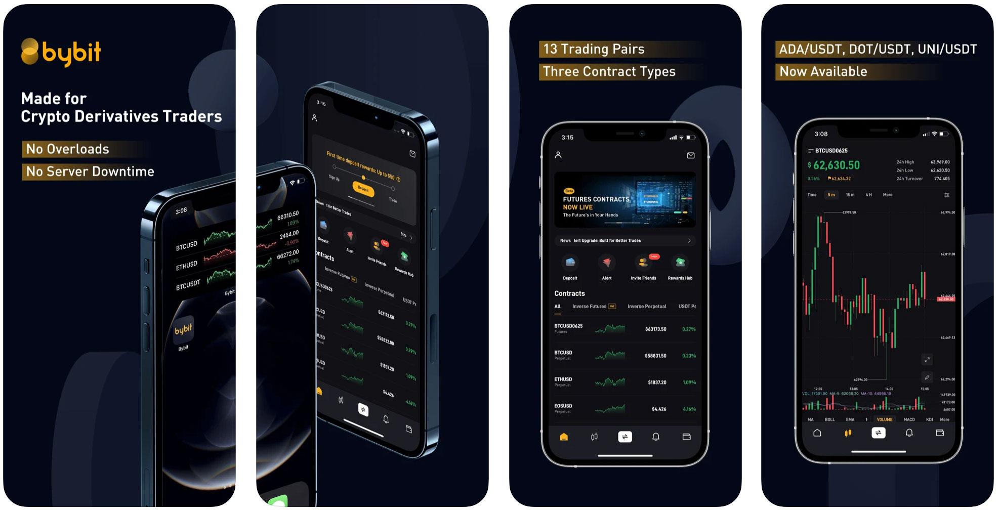 bybit мобильное приложение