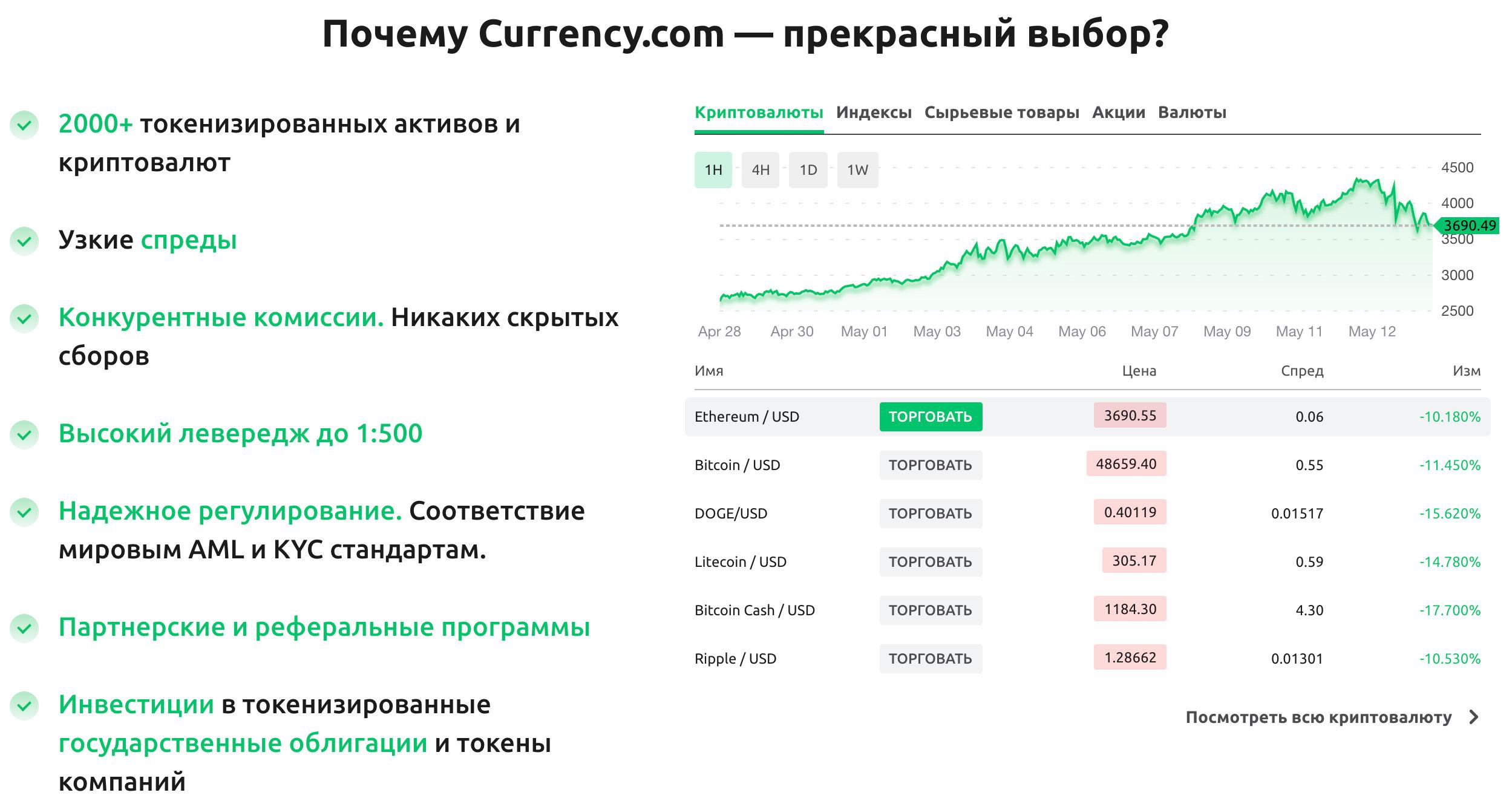 currency криптовалютная биржа