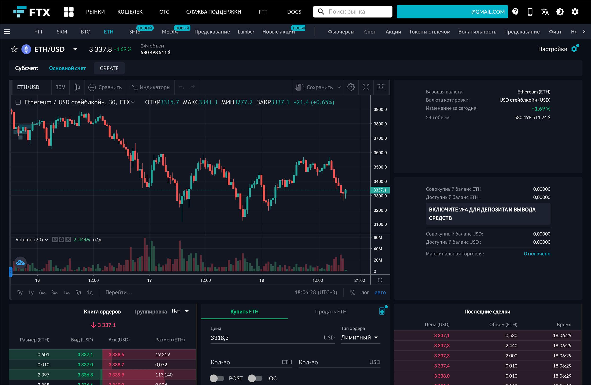 биржа криптовалют ftx платформа интерфейс
