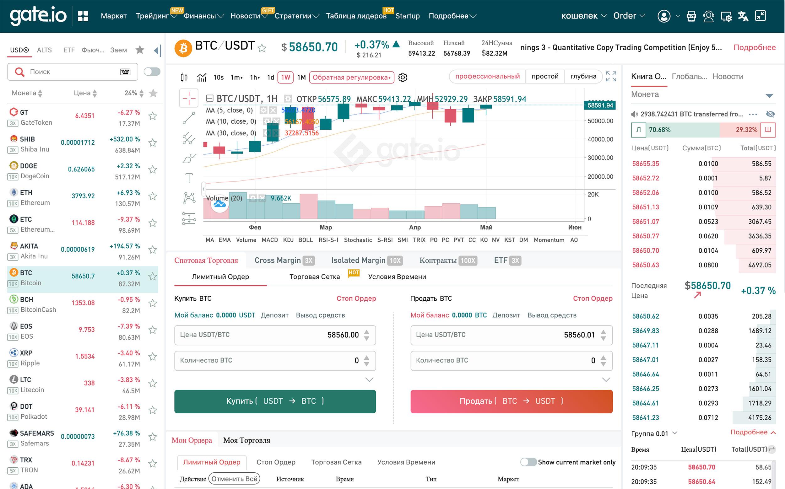 gateio криптовалютная биржа