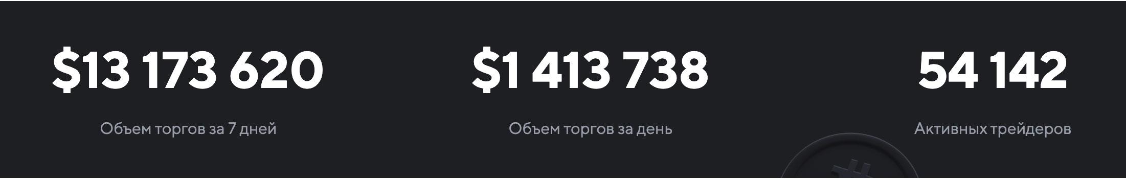 kuna криптобиржа