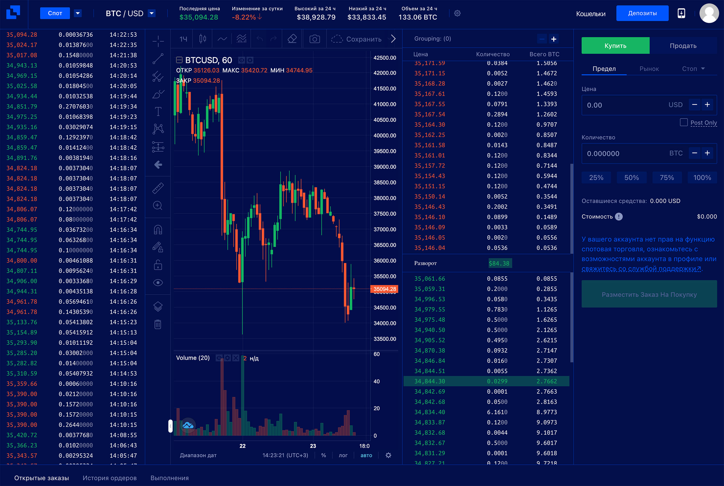 биржа криптовалют liquid платформа интерфейс