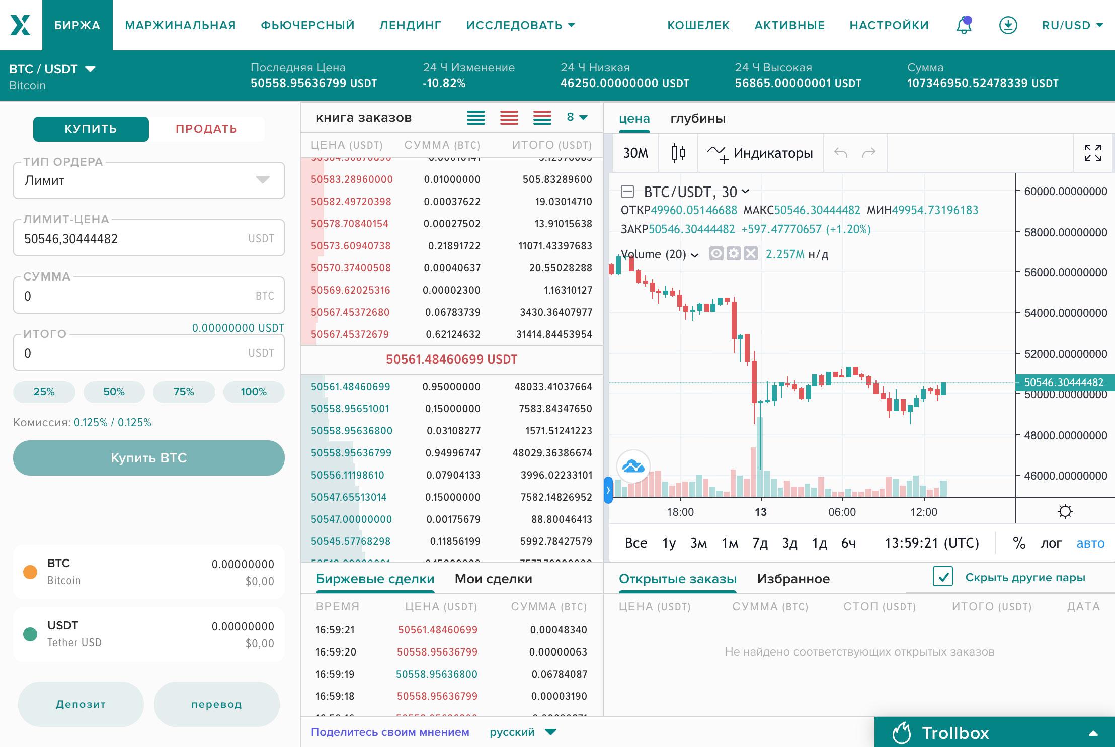 биржа криптовалют poloniex интерфейс платформы