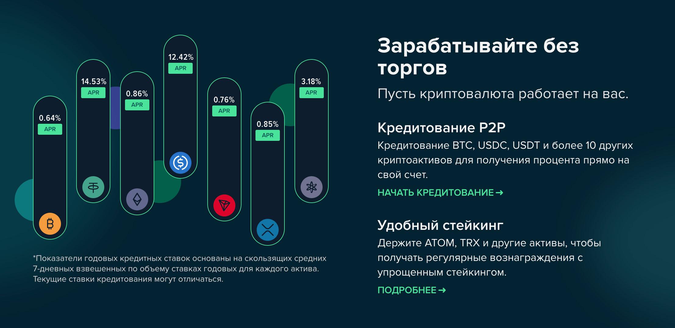 poloniex кредитование p2p