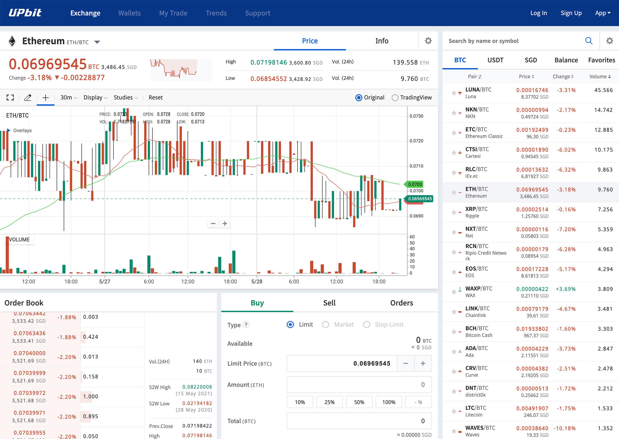 биржа криптовалют upbit платформа интерфейс