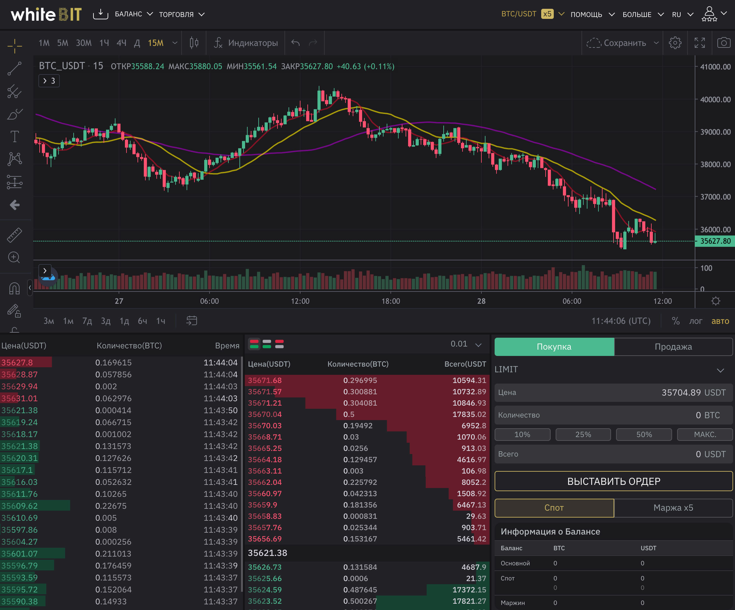биржа криптовалют whitebit платформа интерфейс