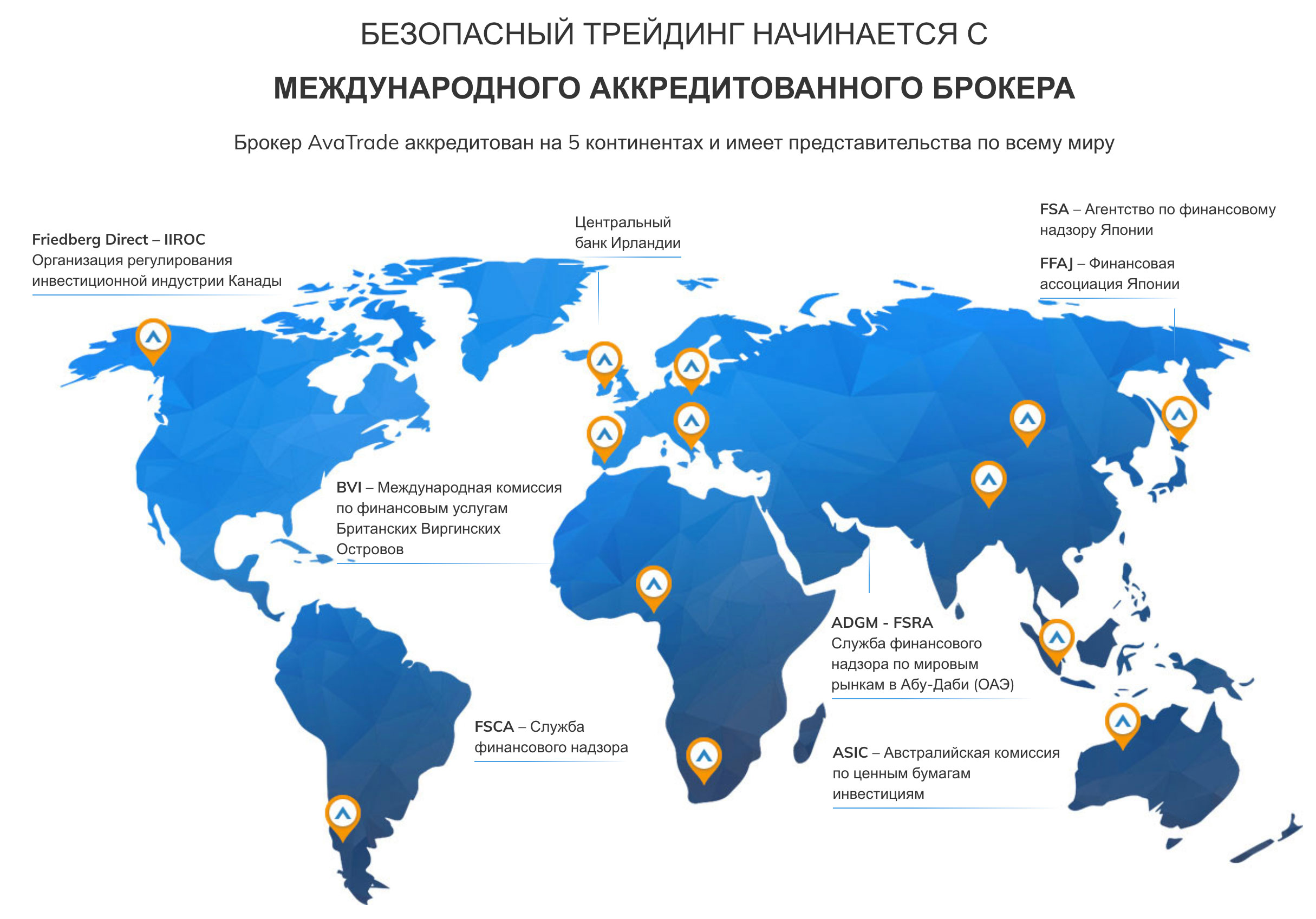 avatrade международный брокер криптобиржа