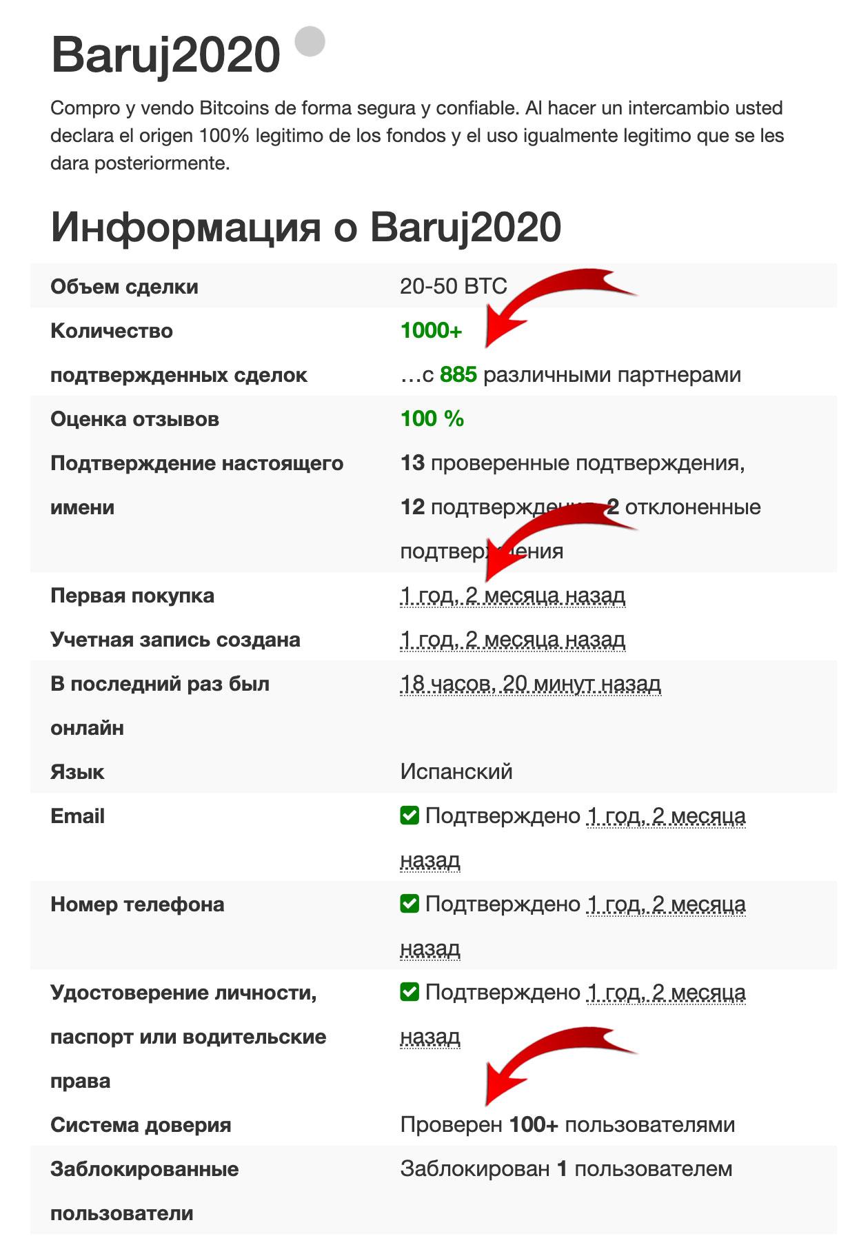 localbitcoins профиль продавца